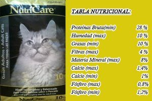 TABLA_NUTRICIONAL_GATOS